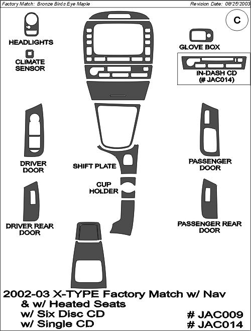 classic flat trim